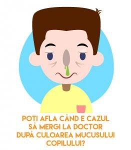 sterimar-culoarea-mucusului